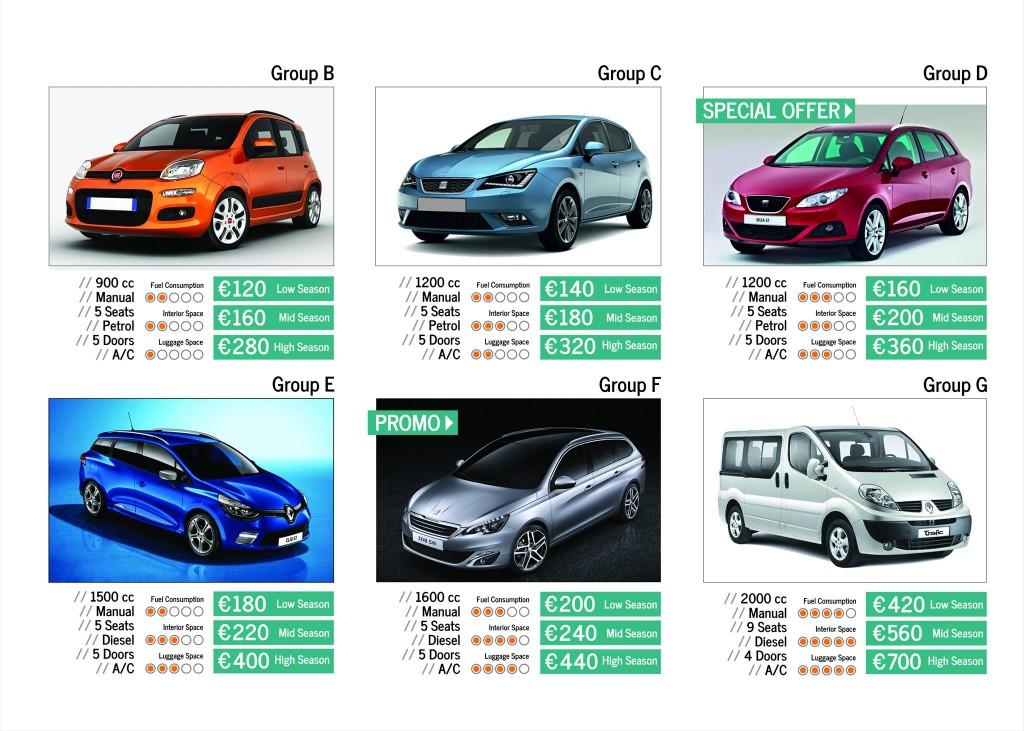 Lista Preços 2015